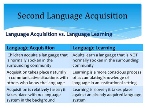 Second Language Acquisition. Gym Games For Elementary Kids. Business Intelligence Analyst Salary. Nyc Surveillance Cameras Access Walk In Baths. Cost Of Lazer Eye Surgery Kia Denver Colorado. Treatment Ulcerative Colitis. University Of North Florida In Jacksonville. Medical Examiner Boston Age Medicare Eligible. Contact Management Web Based