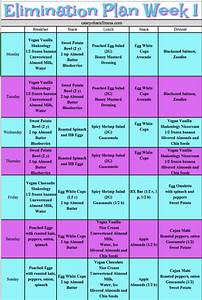 21 Day Fix Chart Elimination Diet Meal Plan Week 1 Elimination Diet