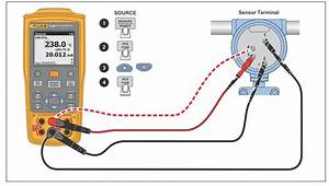 Fluke 712b Rtd Temperature Calibrator Type