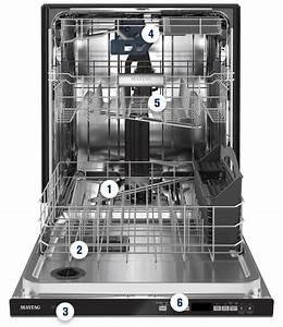 Guide To The Parts Of A Dishwasher