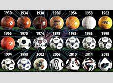 La evolución de las pelotas en los mundiales El
