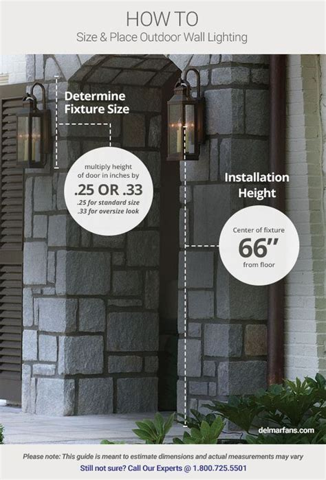 outdoor lighting guide rating sizing placement finish