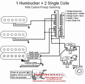 5 Way Switch Wiring Diagram For Squier The Anatomy Of The Stratocaster Way Switch Part Ii Tele
