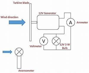 Wind Generator Ac Wiring Diagram