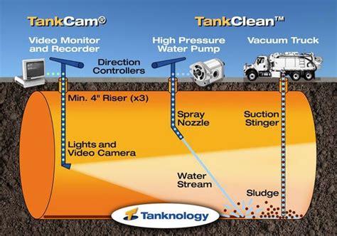fuel oil tank refurbishment waterproofing specialists