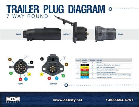 7 way trailer diagram