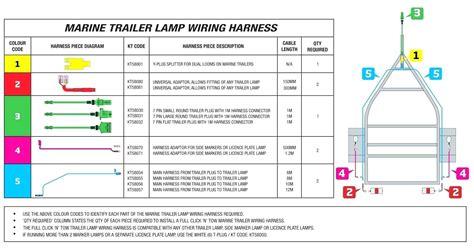 Dodge Pin Trailer Wiring Diagram