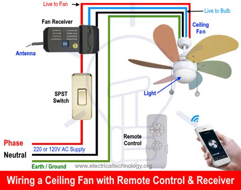 wire  ceiling fan dimmer switch  remote
