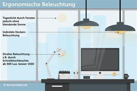 jalousien weis holz 23 beleuchtung arbeitsplatz bilder gutemerkmale der beleuchtung checkliste beleuchtung fur