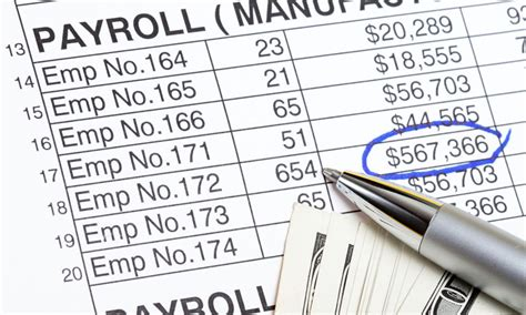 How Do I Calculate Payroll Taxes? [update]. Petropolis Chesterfield Mo Yoga In Phoenix Az. Ultrasense Nitrile Gloves Security Company Nj. Direct Marketers Of Charleston. Corporate Lawyers Job Description. Funding For Handicapped Accessible Vans. Education To Be A Nurse Emotional Health Quiz. First Credit Card Issued Fourth Degree Burns. Courses For Computer Engineering