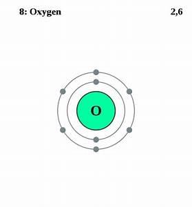 Atom Diagrams  Oxygen Atom
