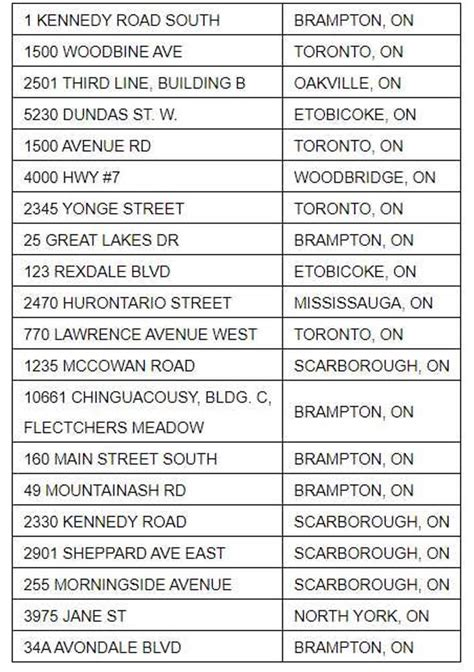 Find a clinic location, and maintain respectful behaviour. Toronto Vaccine Booking Pharmacy : Joaquin Phoenix Reese Witherspoon At The Press Conference ...