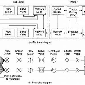 Raven Sprayer Plumbing Diagram