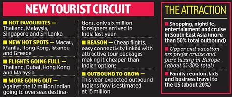 get ready for a summer stede indians flock to book overseas flights as holidays abroad work