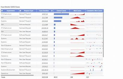 Vizlib Table Qlik Sense Qlikview Extension Overview