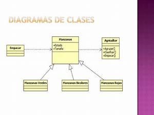 Ejemplo Diagramas Uml Manzanas