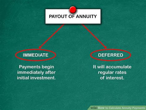 How To Calculate Annuity Payments 8 Steps (with Pictures. Denver Malpractice Attorneys Storage In Nj. Overland Park Heating And Cooling. Voip Solutions For Small Businesses. Pa Criminal Defense Lawyers Tax Help Hotline. Trash Receptacles Commercial. Animal Care And Protective Services. Ged Online Classes In Texas Fast Track Lpn. Milwaukee Bankruptcy Lawyer Macro In Excell