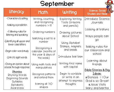 september curriculum map kickin it in kindergarten 666 | Slide1