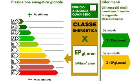 Classe Energetica Casa G by Lombardia Aggiornate Le Norme Per L Efficienza Energetica