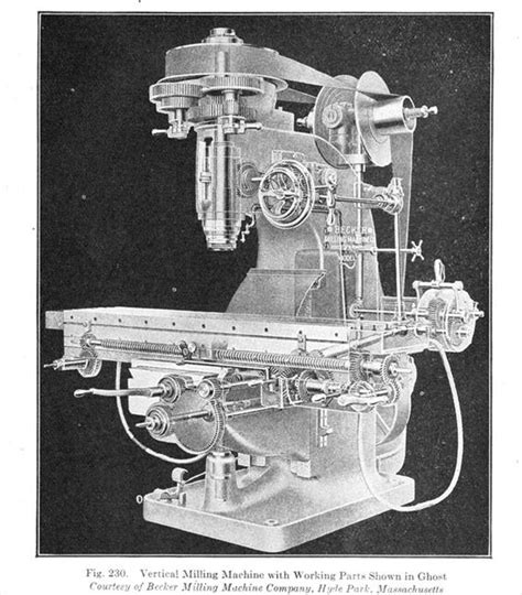 photo index becker milling machine  vertical mill