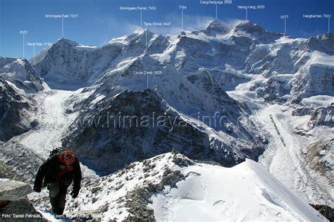 Kangchenjunga Himal