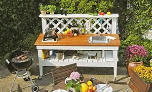 Gartenküche Selber Bauen Bauplan : gartenk che ~ Eleganceandgraceweddings.com Haus und Dekorationen