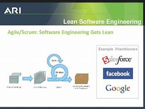 Lean Concepts Agile Software Methodologies