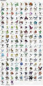 pokemon evolution levels images