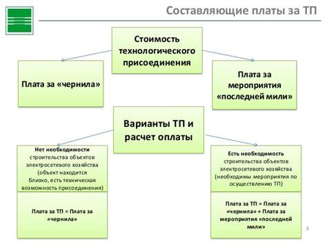 Приказ ФСТ России от N 20э2 ред. от с изм. от Об утверждении Методических указаний по расчету.