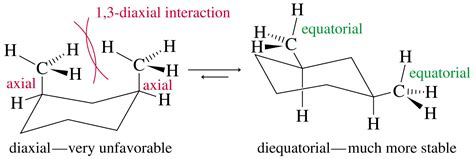 Chair Conformation Of Cyclohexane Cis And Trans by Media Portfolio