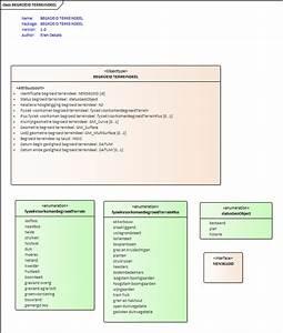 Objecttype Begroeid Terreindeel