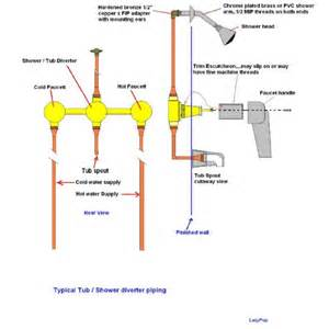 installing moen kitchen faucet shower tub drain diagram shower free engine image for