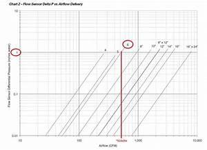 Enviro Tech Fan Coil Unit Wiring Diagram Trusted Wiring