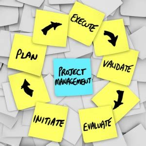 Project Management Life Cycle The Basics. Commercial Self Storage Sba Loan Applications. Alarm Systems With Cameras Std Testing Omaha. Medical Travel Insurance Usa. Sharp Xe A302 Cash Register Dr Thomas Errico. Water Resistant Phone Android. Nassau Community College New York. Drug And Alcohol Vanport Pa E Commerce Taxes. Morena Tile San Juan Capistrano