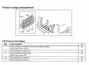 Volvo V70  2002  - Wiring Diagrams - Fuse Panel