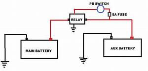 Momentary Switch For Automotive Use