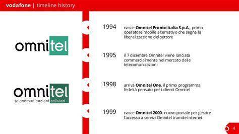 Vodafone Omnitel Sede Legale Look Feel Vodafone
