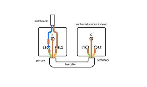 How Wire Wall Lights Switch Scotlight Direct