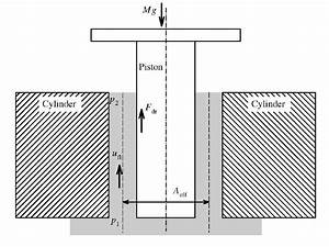 Schematics Of A Simple Piston