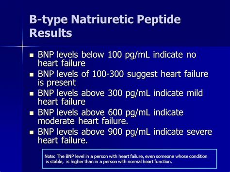 normal bnp and age chart 28 images serum b type natriuretic peptide levels as a marker for