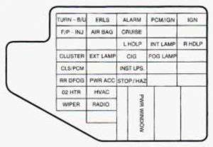 Chevrolet Cavalier  1996   U2013 Fuse Box Diagram
