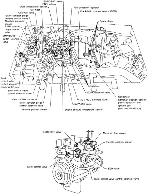 1996 nissan pickup engine wire harness routing wiring