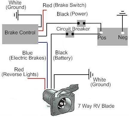 trailer wiring  electric trailer brake controller wiring