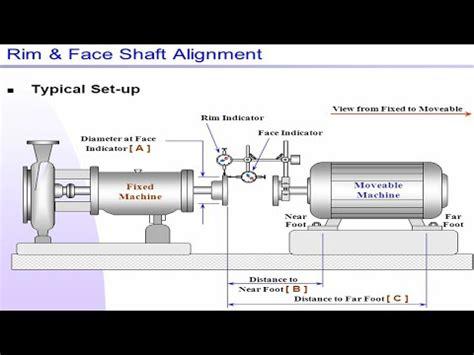 shaft couplingalignmentprocedurerim  facemethod  youtube