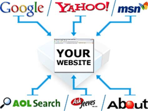 search engine optimization meaning get more traffic to your existing website