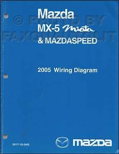 2005 Mazda Mx
