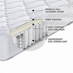 best price mattress 8quot pocket coil spring mattress 75 With coil mattress vs spring mattress