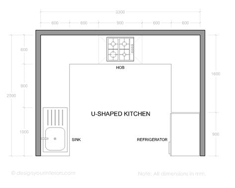 Ushaped Kitchen, Ushaped Kitchen Layout, Ushaped