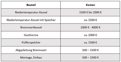 Gasheizung • Effiziente Technik Bei Geringen