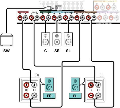 configuracion de altavoces  de asignar amplif avr xw
